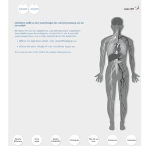 Interaktive Infografik «Luftschadstoffe und Gesundheit»