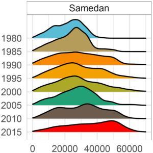Empa/BAFU: Entwicklung der horizontalen Sichtweite in der Schweiz zwischen 1980 und 2018